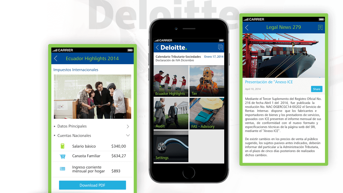 Deloitte mobisoft infotech