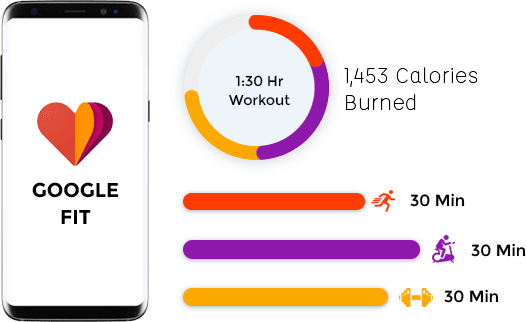 google fit app development mobisoft infotech