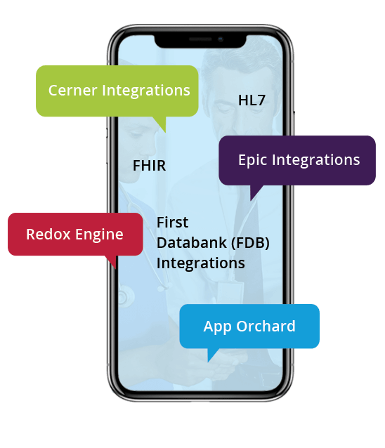 EHR Integration Services