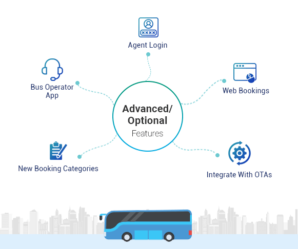 Uber clone solution admin panel by Mobisoft Infotech