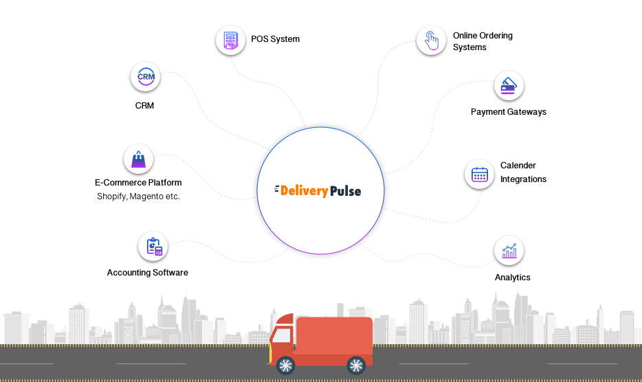 delivery-management-software-interations