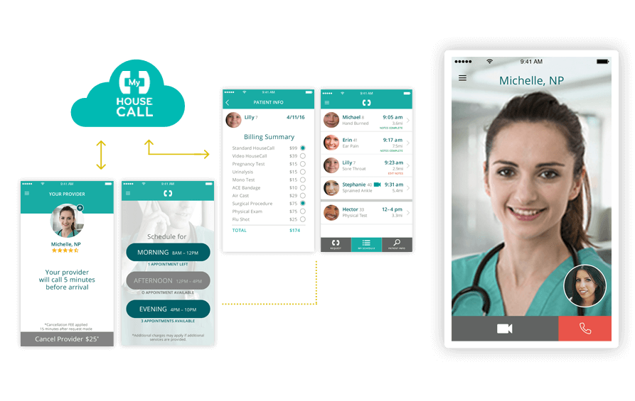 myhousecall on demand telemedicine solution mobisoft infotech product