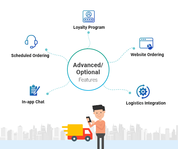 Food-delivery-app-solution-advanced-features-mobisof-infotech