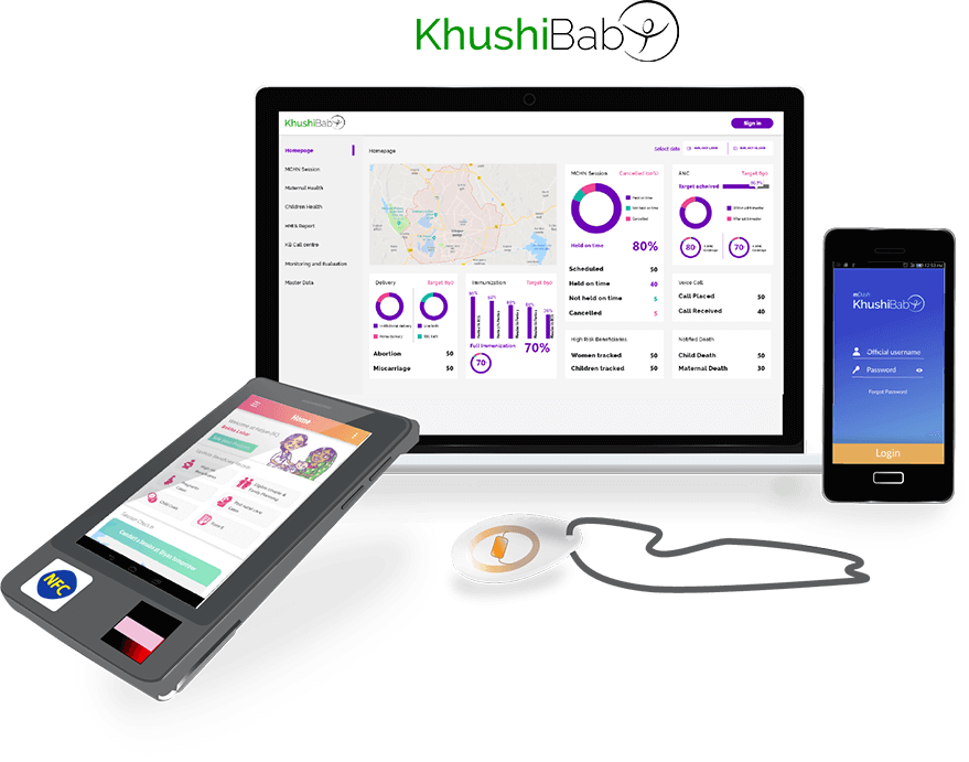 Khushi Baby 3.0 complete solution image