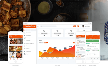On-Demand Food Delivery App Development by Mobisoft Infotech