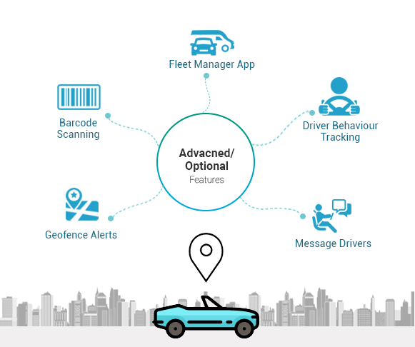 optional features trackrobo fleet tracking app-mobisoft infotech