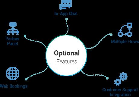 Uberclap clone app features mobisoft infotech