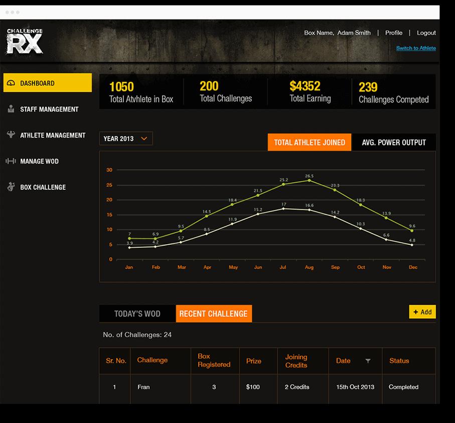 challenge-RX custom web design and development mobisoft infotech