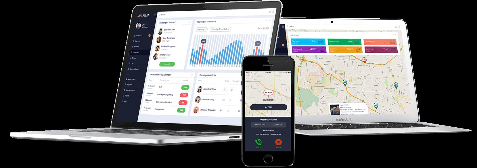 taxi pooling app custom web development mobisoft infotech