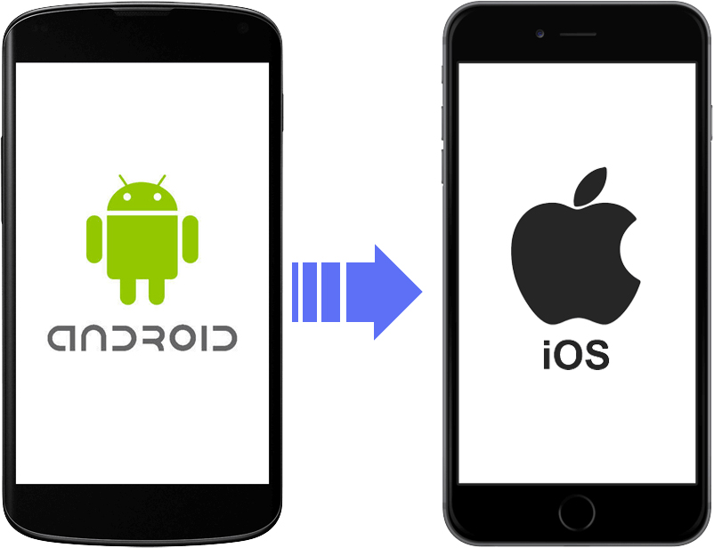 how to convert android to ios mobisoft infotech