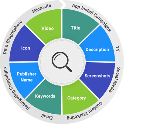 app store optimization mobisoft infotech
