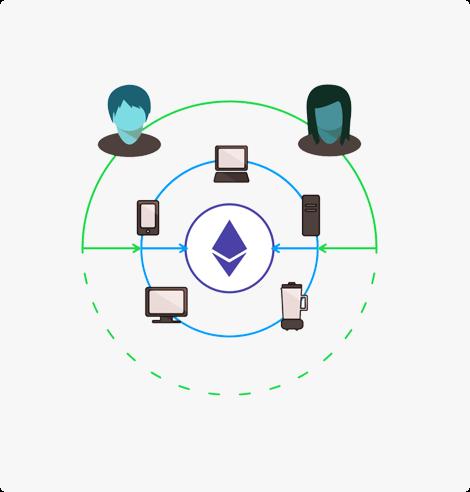 decentralized-application-development