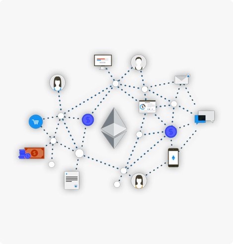 smart-contract-development-for-ethereum-and-hyperledger-chaincode