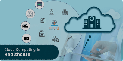 Blog on benefits of cloud computing
