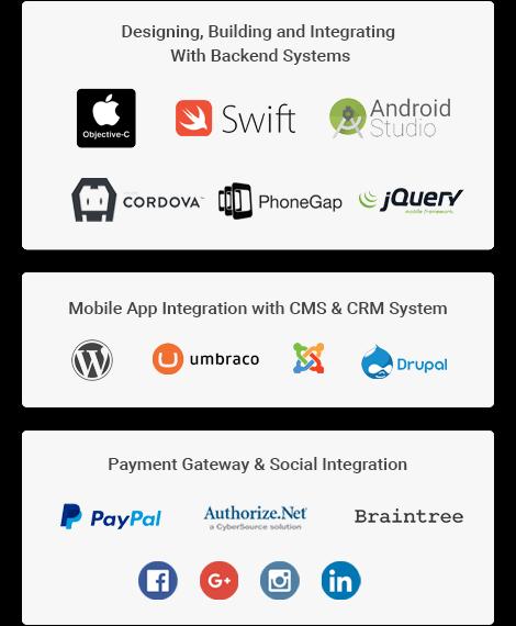 mobile app integrations mobisoft-infotech