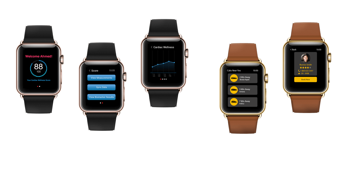 wearable case study mobisoft infotech