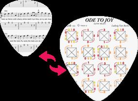 Music Sign Converter Mobisoft Infotech