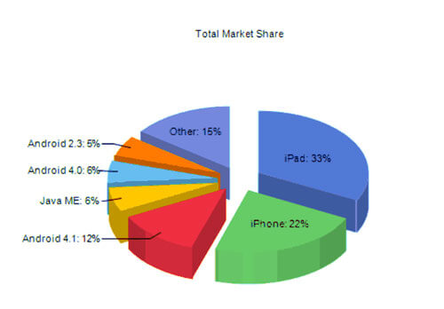 total-market-share2
