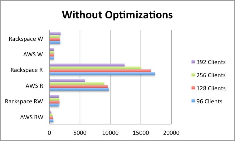 withput-opti