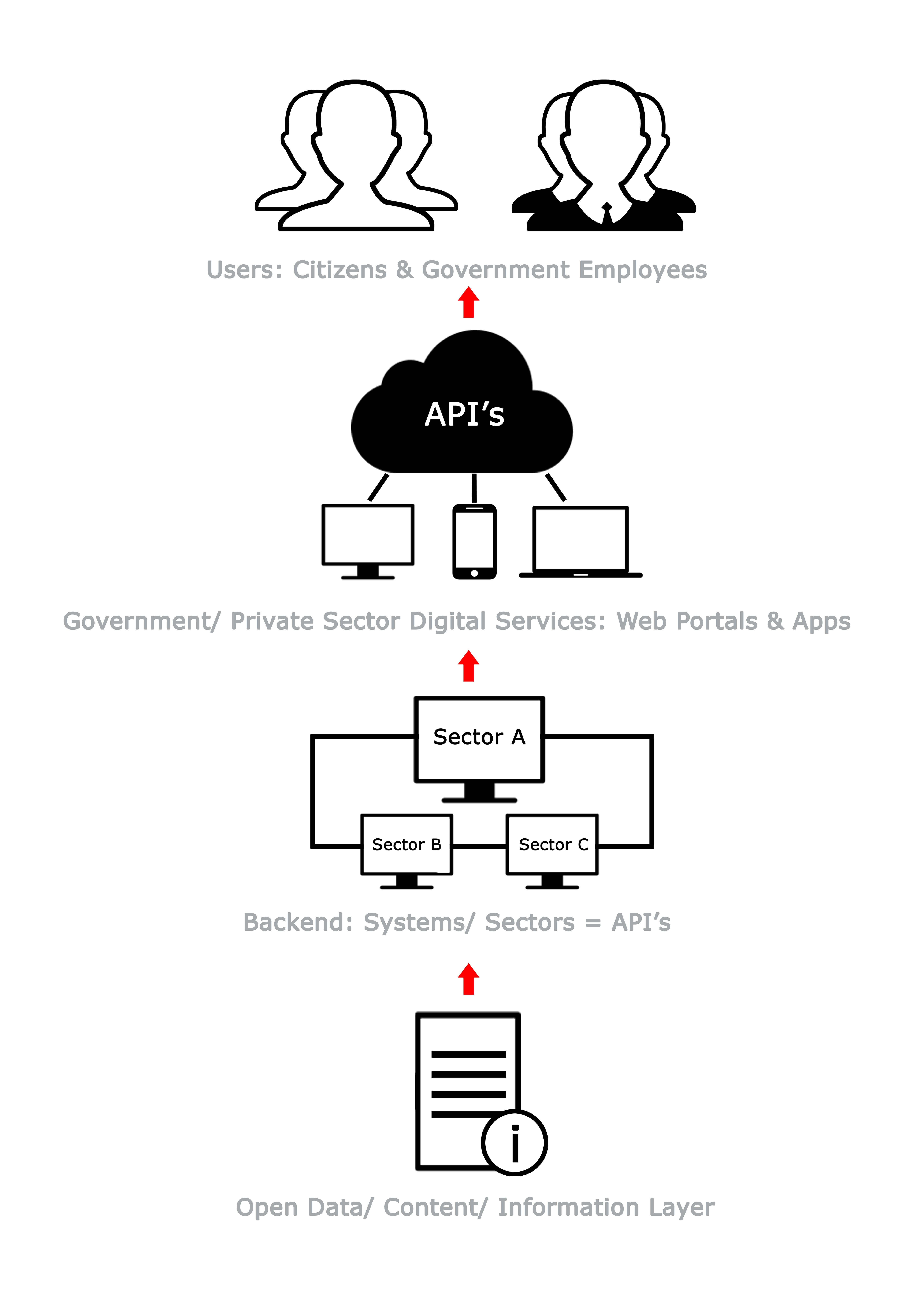 digital-government-mission