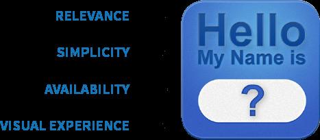app logo daigram