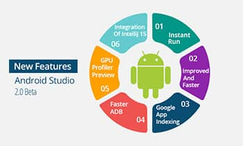 Android Studio 2.0 Beta release makes Developer's life simpler