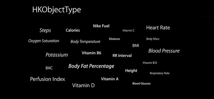 HKObject Type HealthKit API