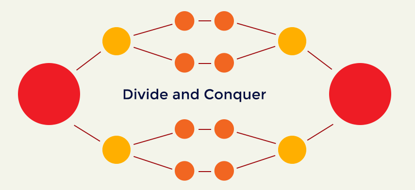 Divide and Conquer