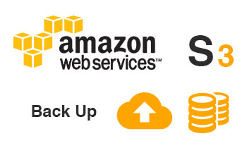 How To Use Amazon's s3cmd For Project Backups?