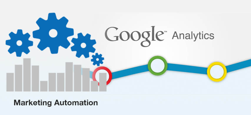is marketing automation taking over google analytics mobisoft-infotech