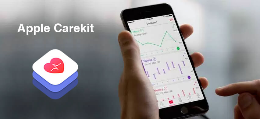 treatment management through apple carekit mobisoftinfotech
