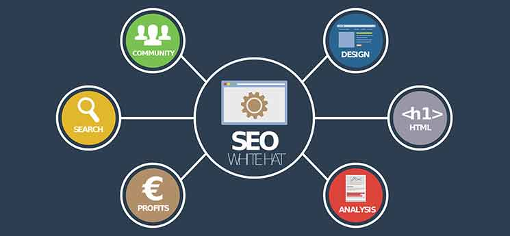 how seo is helpful mobisoft-infotech
