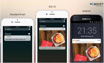 iOS 10 Rich Notifications Tutorial