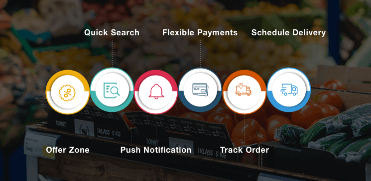 Grocery App Features Mobisoft Infotech