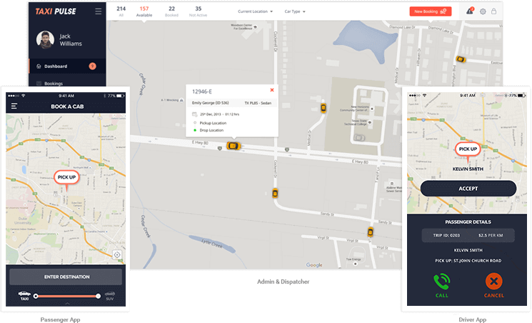 full taxi app solution overview by mobisoft infotech