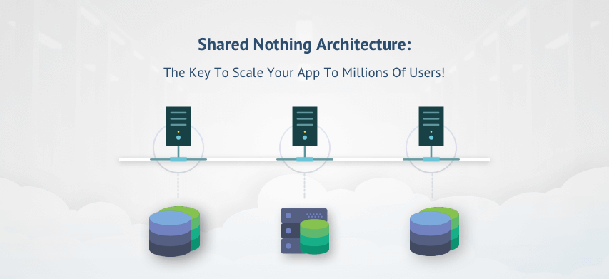 Shared Nothing Architecture Banner