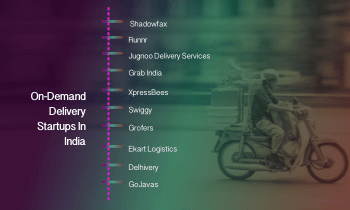 On-Demand Delivery Startups Are On the Rise In India