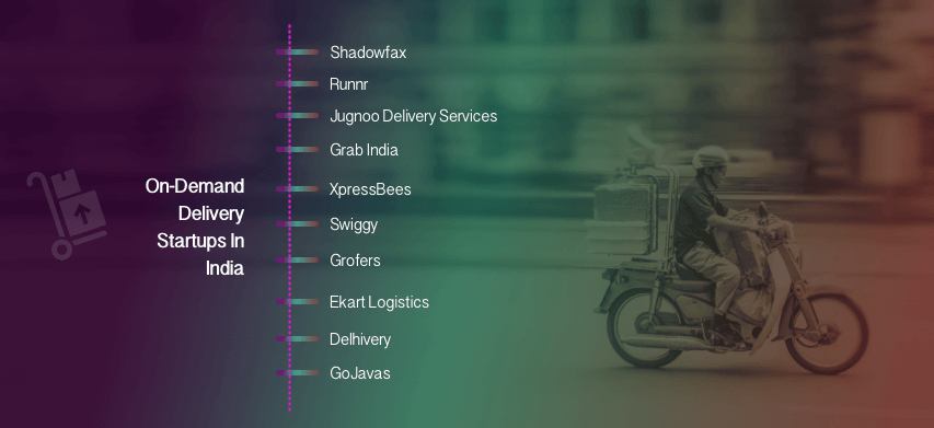 List of Top On-demand Delivery Startups in India