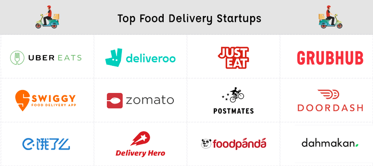 top food delivery startups in the world
