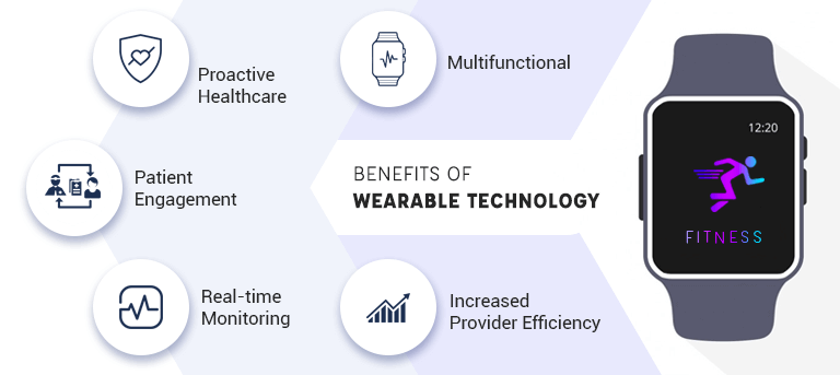 benefits wearable technology healthcare