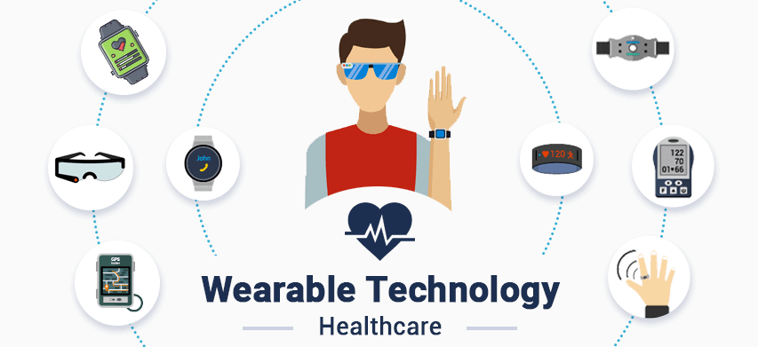 wearable technology healthcare blog mobisoft infotech