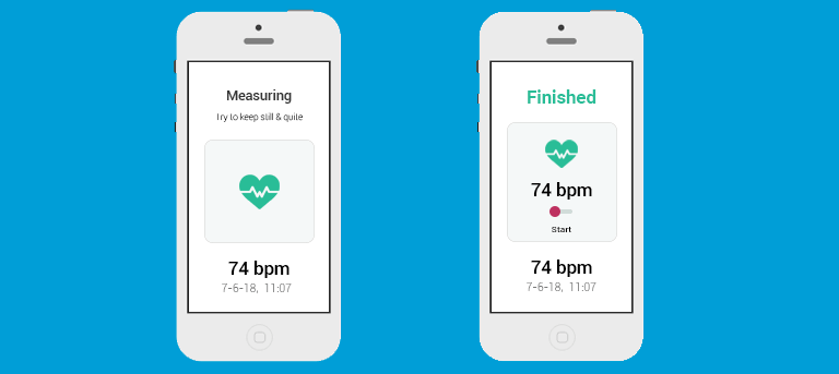 heart monitoring with medical diagnosis app