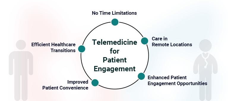 beneifits-of-telemedicine