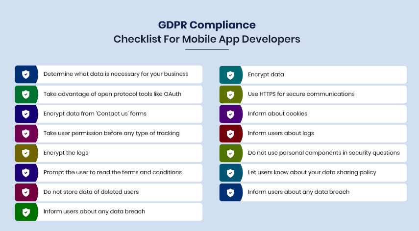 gdpr-compliance-checklist-infographic-mobisoft-infotech