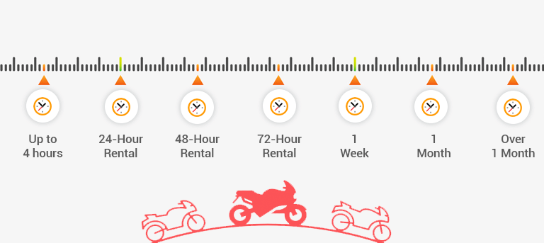 how bike rental app works