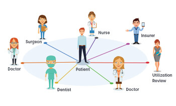 Patient Centricity FAQs: From What Patient Centricity Is to What It Can Be