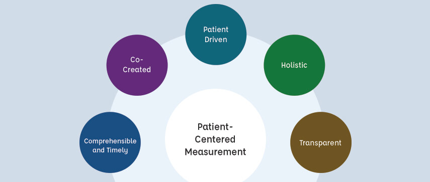 patient-centric-approach-important