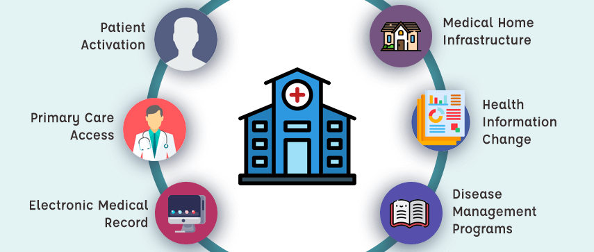 why-does-patient-engagement-in-healthcare-matters