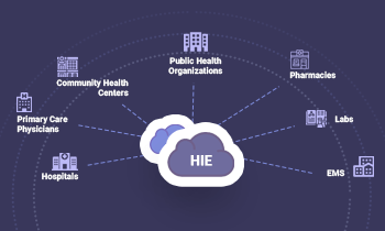 7 Benefits of Health Information Exchange (HIE) With Potential Challenges?