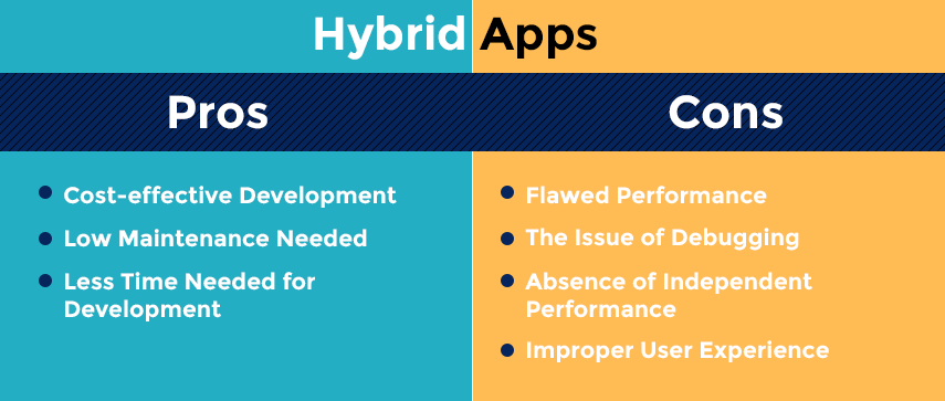 Pros and Cons of Hybrid Apps